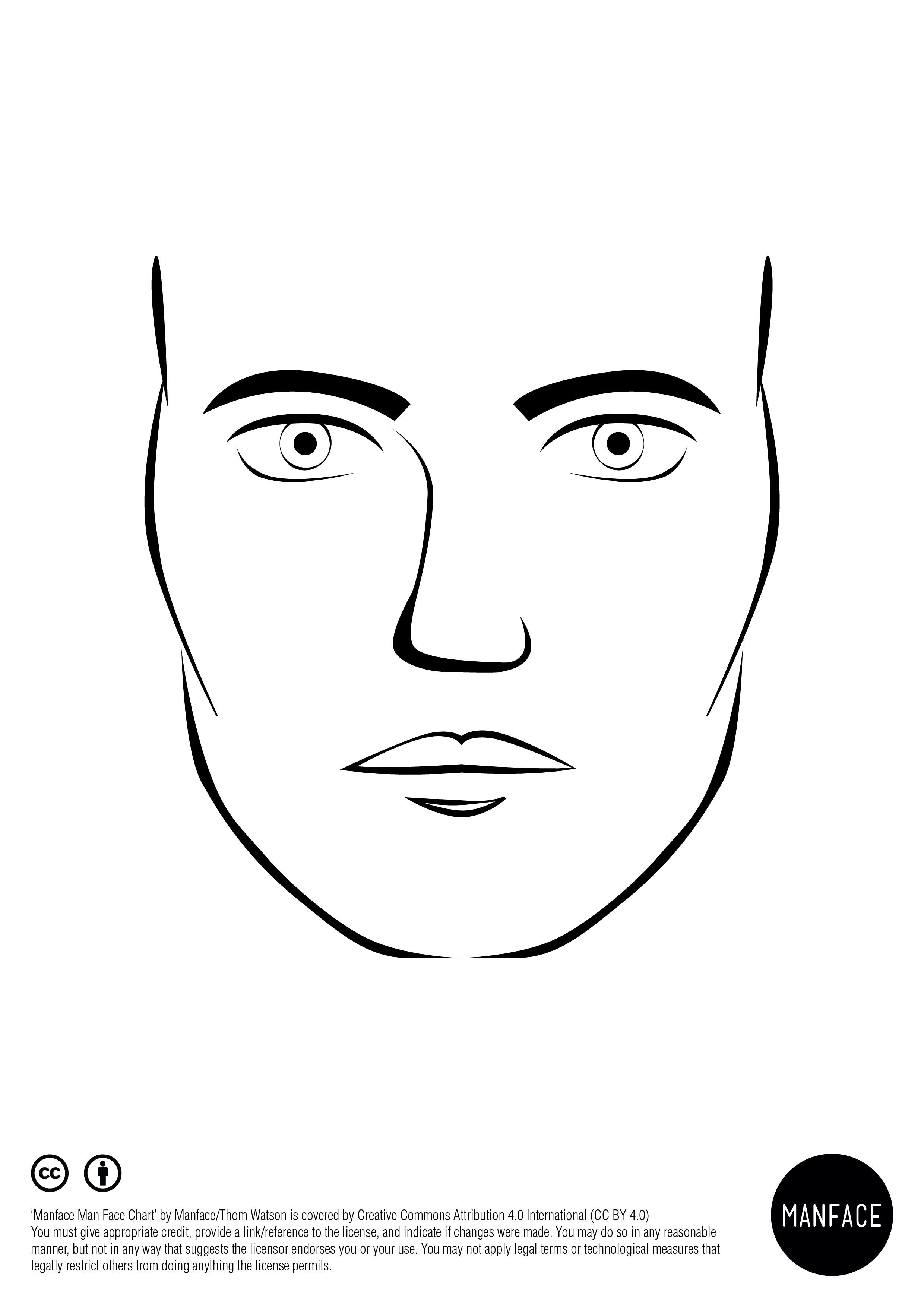 manface man face charts